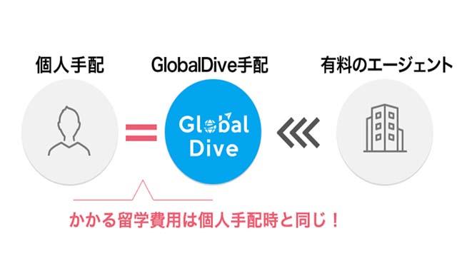 global-dive